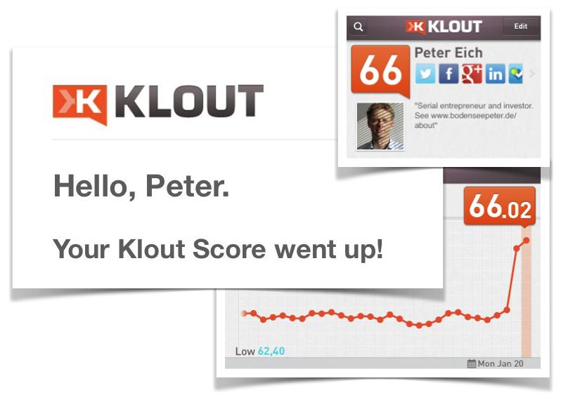 Klout-Score
